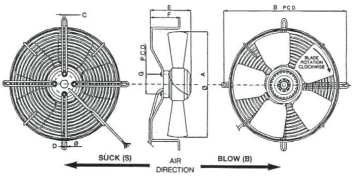 basket mounted fan dimensions